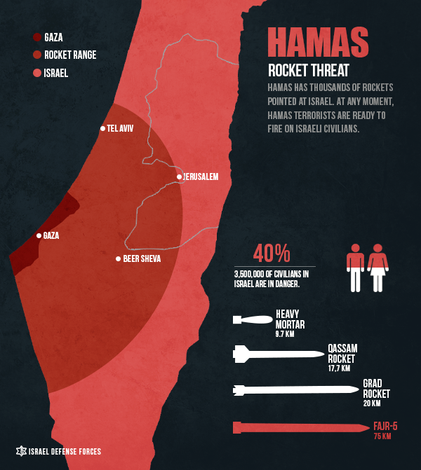 gaza-map-hamas-graphic-israel